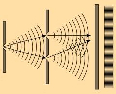 quantum-double-slit